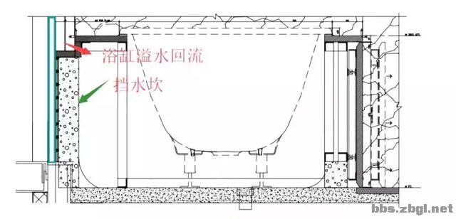 做了这么多年的卫生间施工设计,浴缸的这3种安装方式你知道吗?-17.jpg