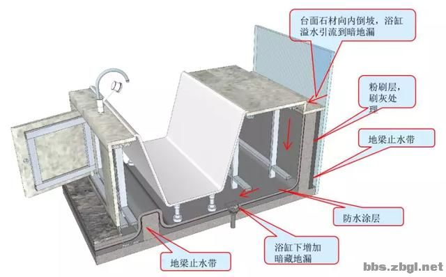 做了这么多年的卫生间施工设计,浴缸的这3种安装方式你知道吗?-16.jpg