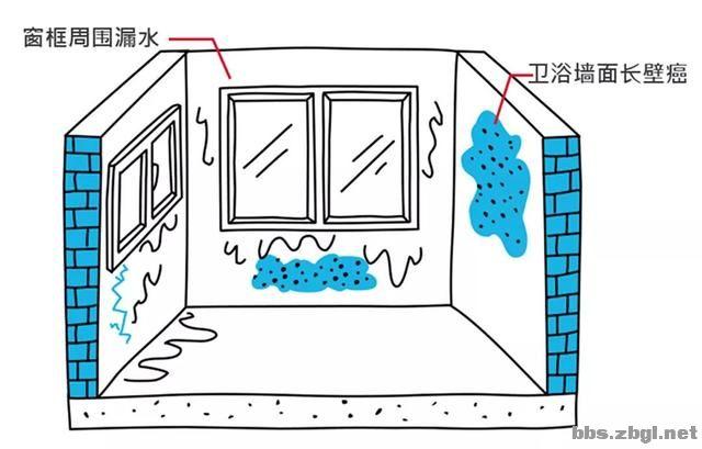旧房装修:如何解决格局、漏水、电线老化问题?读后99%不返工-2.jpg