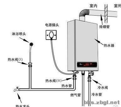 热水器如何选?设计师分享燃气热水器干货文,10分钟读懂如何安装-8.jpg
