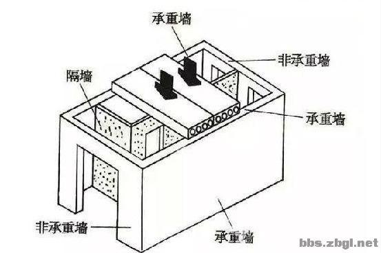 福建泉州酒店几秒倒塌!知情者:楼下装修拆掉了承重墙-3.jpg