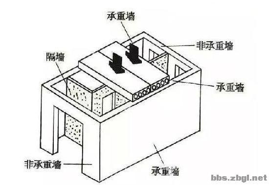 福建泉州酒店几秒倒塌!知情者:楼下装修拆掉了承重墙-4.jpg