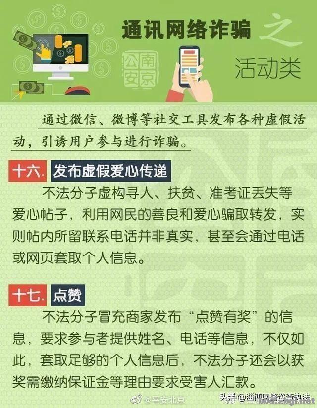 史上最全电信诈骗 58种诈骗手法9大类型 ????-3.jpg