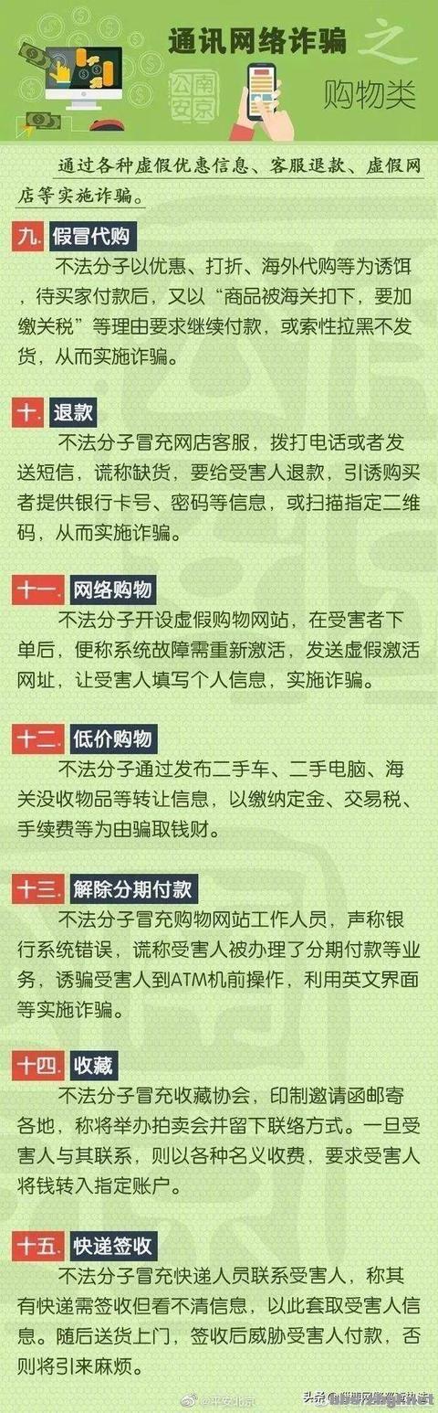 史上最全电信诈骗 58种诈骗手法9大类型 ????-2.jpg