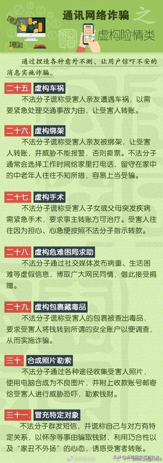 史上最全电信诈骗 58种诈骗手法9大类型 ????-5.jpg