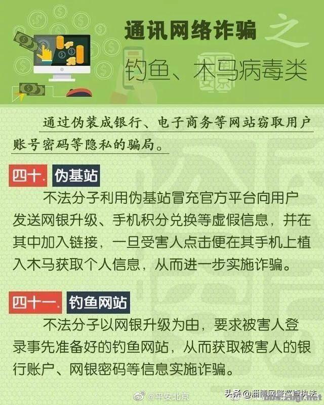 史上最全电信诈骗 58种诈骗手法9大类型 ????-6.jpg