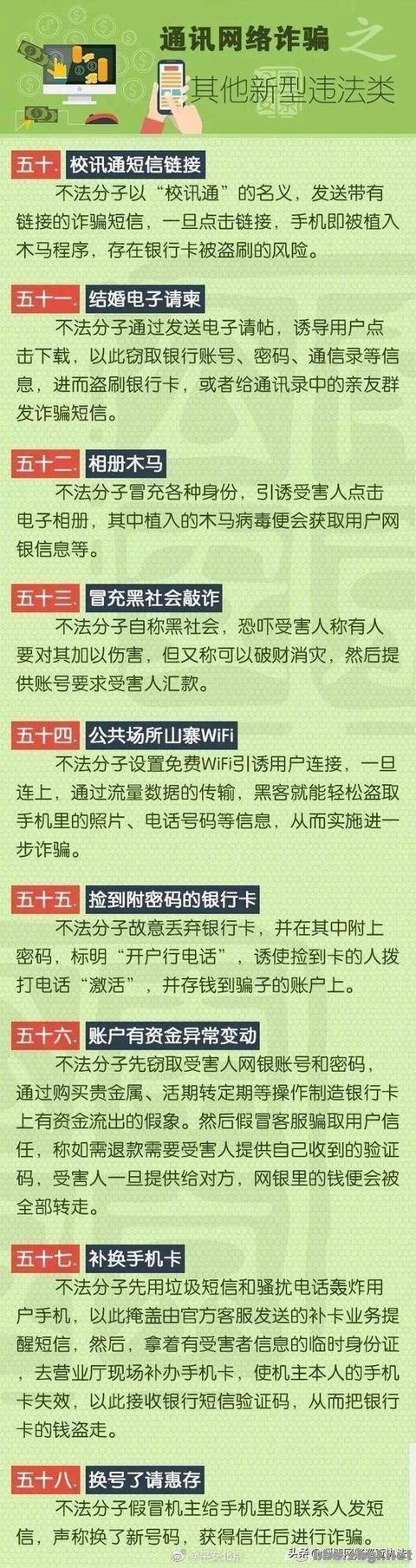 史上最全电信诈骗 58种诈骗手法9大类型 ????-8.jpg