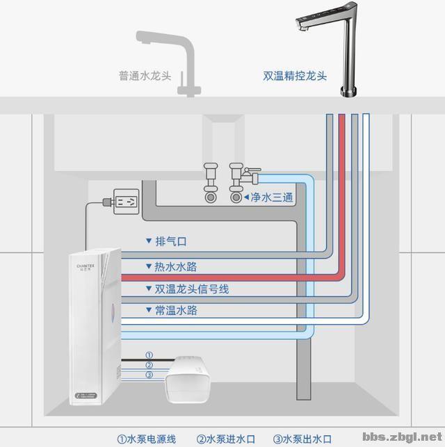 粉丝必答丨净水机有必要安装吗?设计师15分钟科普净水机知识-5.jpg