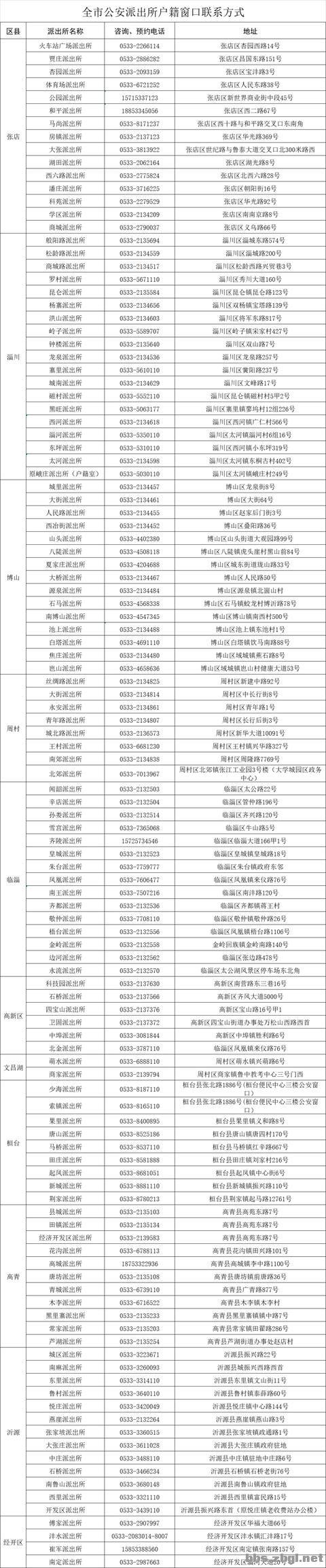 关于2021年元旦假期户籍窗口便民服务工作公告-2.jpg