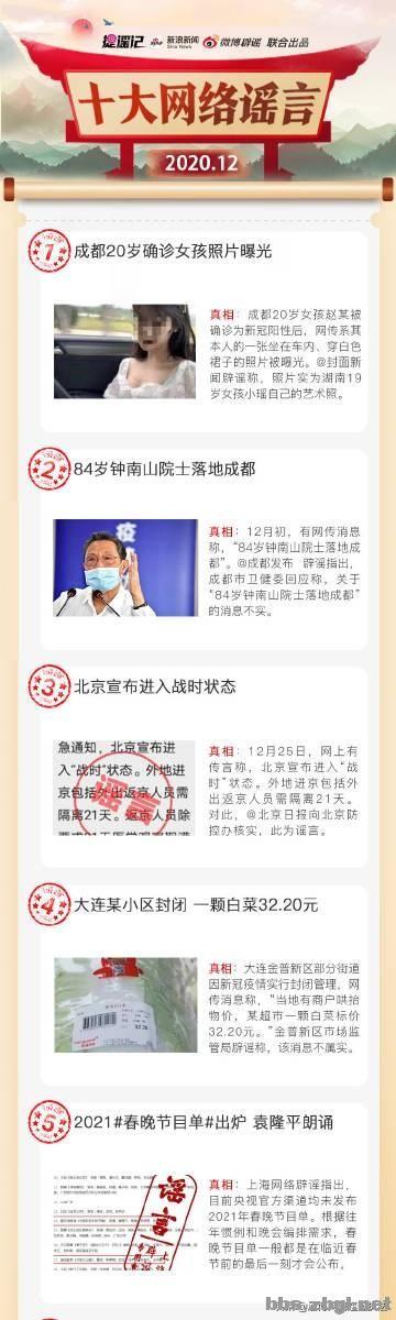 12月十大网络谣言出炉 造谣者瞄准疫情风险区-1.jpg