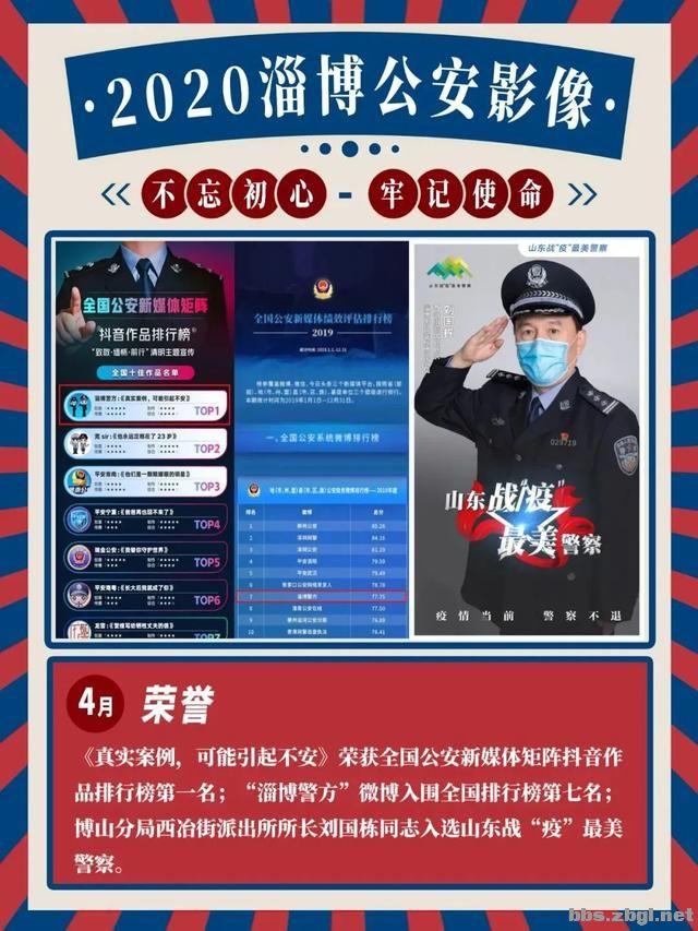 2020淄博公安影像 我们共同的记忆-4.jpg