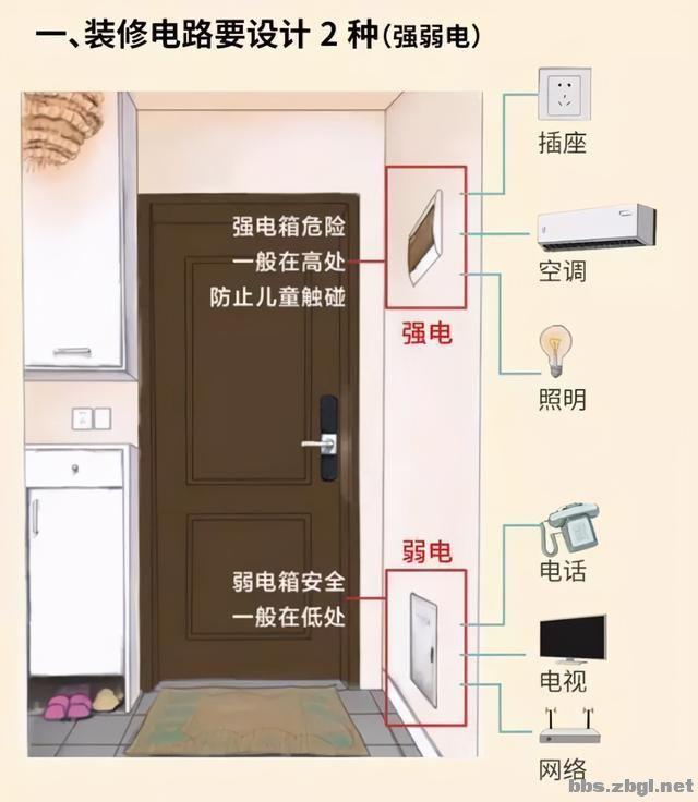 杭州网红住宅发生火灾:设计师总结了4点,解决家庭装修防火难题-6.jpg