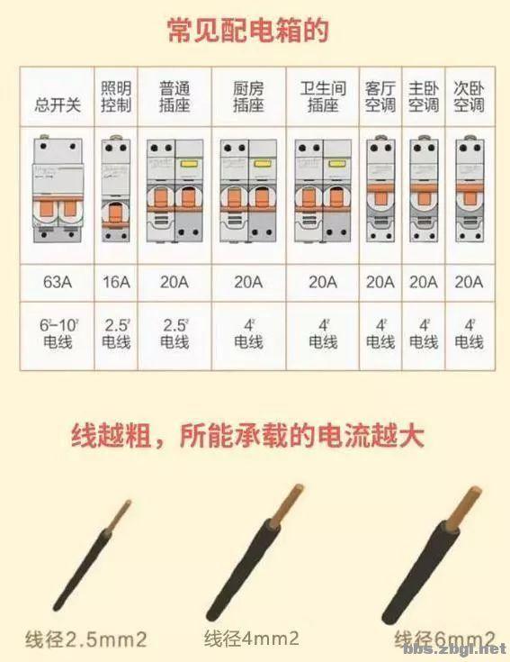 杭州网红住宅发生火灾:设计师总结了4点,解决家庭装修防火难题-7.jpg