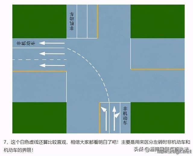你是菜鸟还是老司机 ?下面的9个交通标线就是测试题!-7.jpg